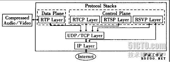 电路 电路图 电子 设计 素材 原理图 555_202