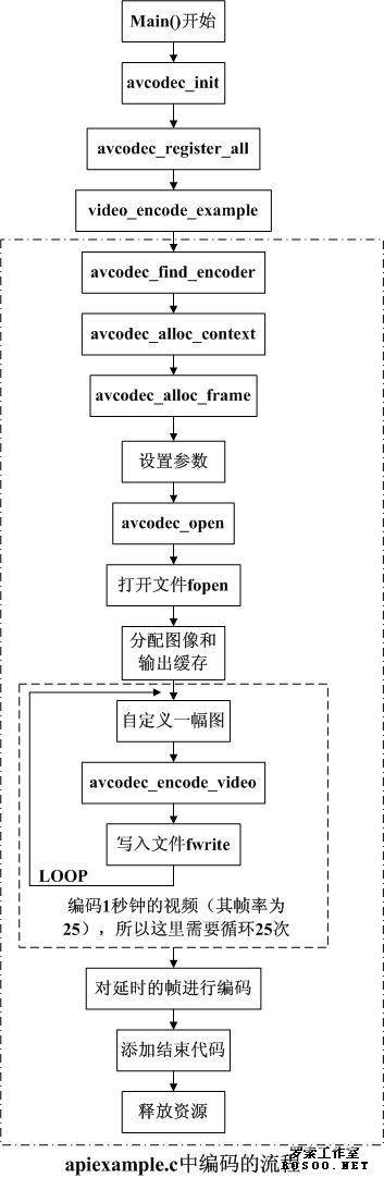 像素矩阵电路结构