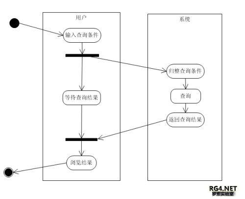 网络拓扑结构图例