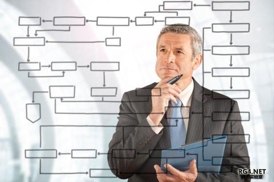 什么是产品经理的思维方式?
