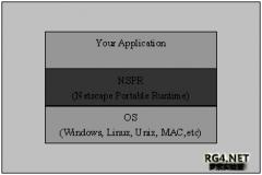 chrome使用的开源工程介绍